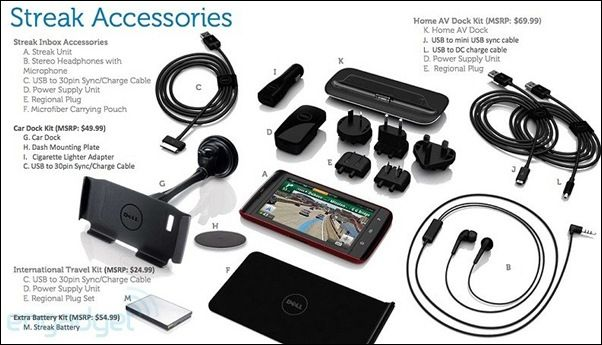 dell mini 5 accessories