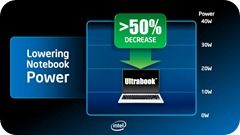 ultrabook features 2