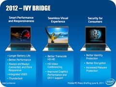 ultrabook features Ivy bridge