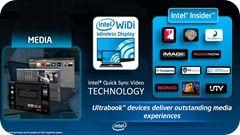 ultrabook features media