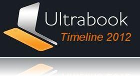 UB Timeline 2012