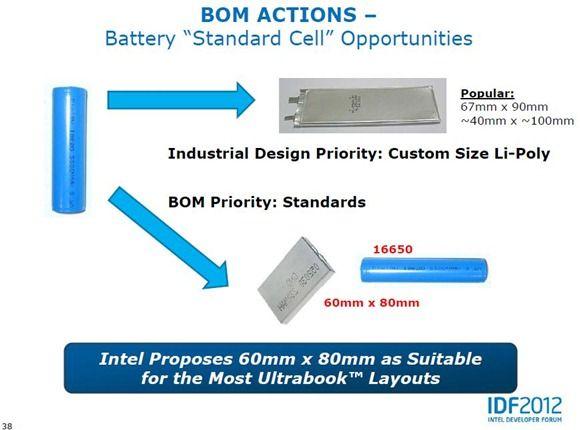 battery tech Intel