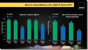 AMD Life More Brilliant (14)