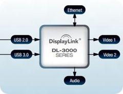 DL-3000