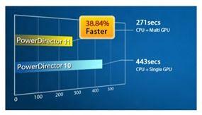 PD11 speed