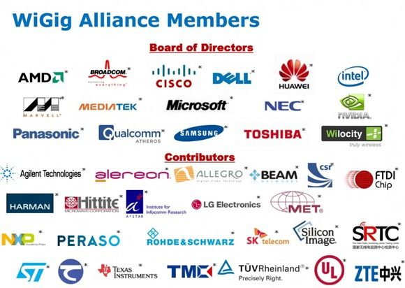 Wigi alliance members