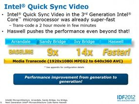 haswell quick sync