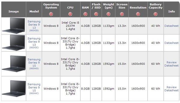 series 9 Windows 8