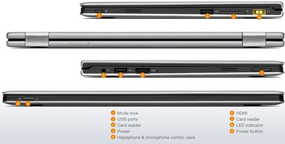 Lenovo IdeaPad Yoga 11 to run Windows RT Powered by Nvidia Tegra 3, 3G