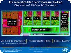 Intel-Haswell-Die-Shot