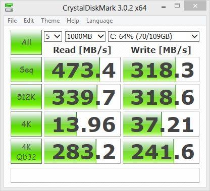 crystal disk mark gigabyte u2142