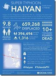 11-11-Haiyan-info-web