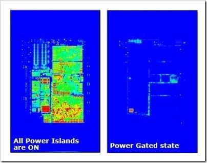 power-islands