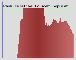 umpcp crunchpad trend