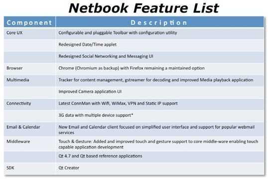 MeeGo-Netbook
