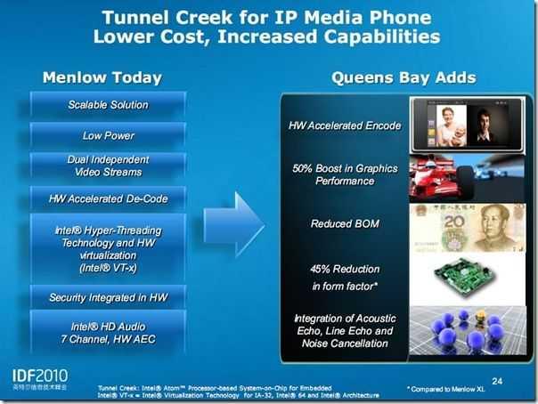 tunnecreek-mediaphone