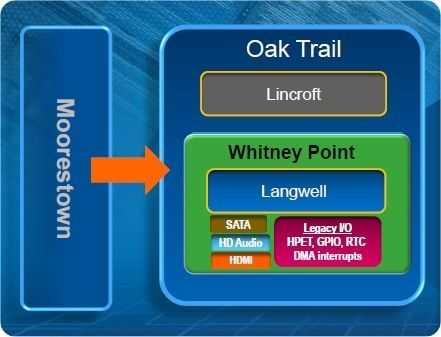 oaktrail-arch