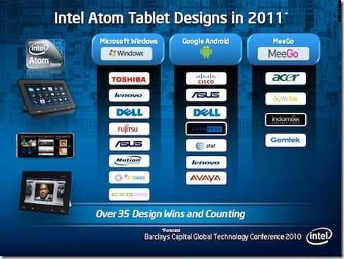 intel-atom-partners-2011