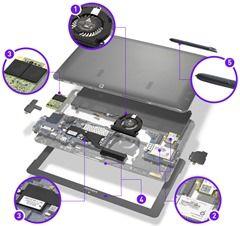 Ativ SmartPC Pro
