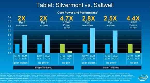 silvermont 4