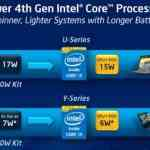 Haswell Launches. Y-Series Processors Down to 6W SDP