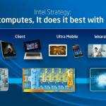 Intel IDF14 China – Brian Krzanich keynote video and breakdown.