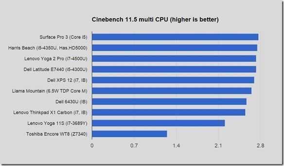 Cinebench_thumb3