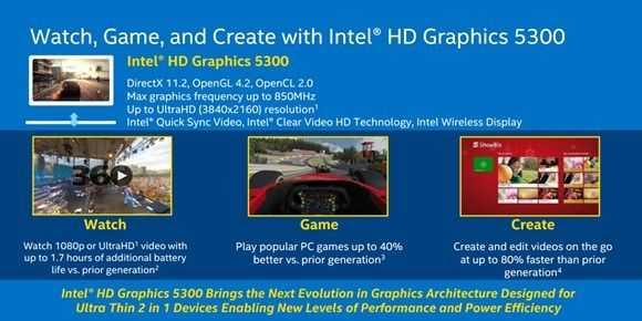 Core M HD 5300