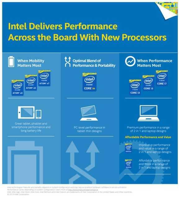 Intel_Atom_infographic_v6-01-920x1024