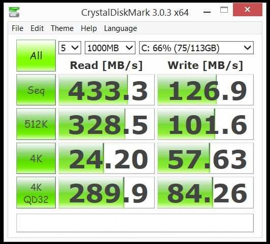 CrystalDiskMark on the Surface Pro 3