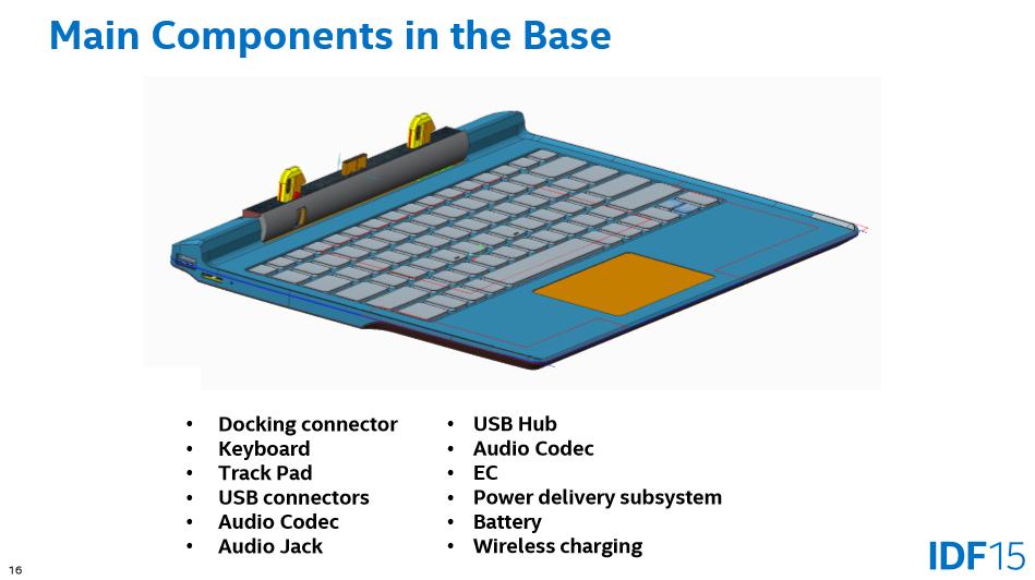 Intel Skylake showcase: E-ink, WiGig, RealSense, USB C, no-wires ...