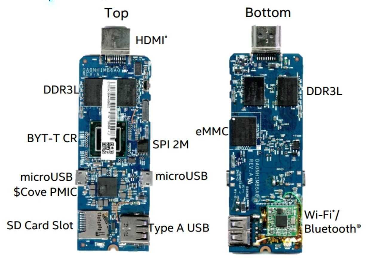 Intel Presents No Wires And Mini Lake Mini PC Concepts