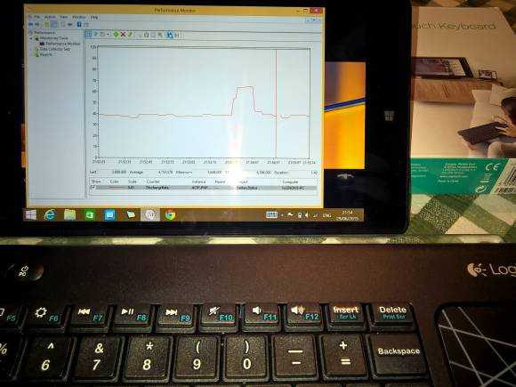 Early testing with the latest Thinkpad 8