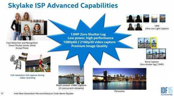 Skylake image DSP (ISP) capabilities.