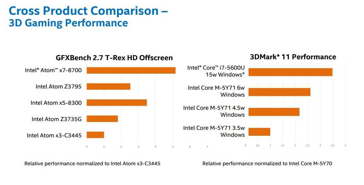 What to compare when looking at different processors?