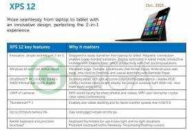 Dell-XPS-12-Windows-10-Specs-Leak-rcm992x669