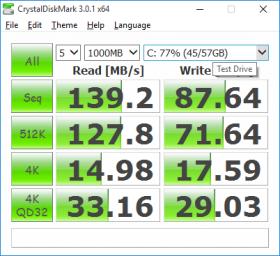 ASUS T100HA disk speeds